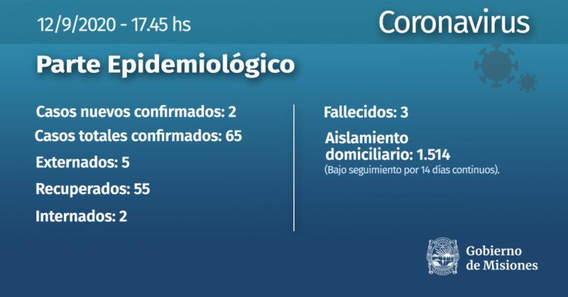 Dos nuevos casos de Covid-19 en Misiones, uno de Iguazú y otro de Wanda