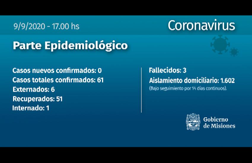 Este miércoles Misiones no registró nuevos casos de coronavirus