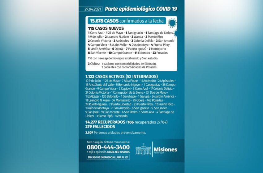 Coronavirus: Parte epidemiológico de este martes 27 de abril